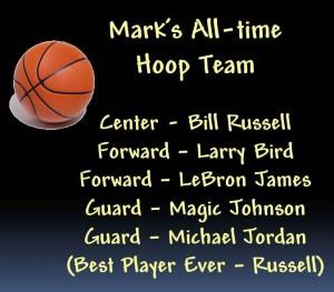 NBA All-Time Team